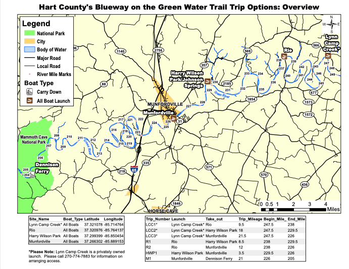 Hart County's Blueway on the Green overview